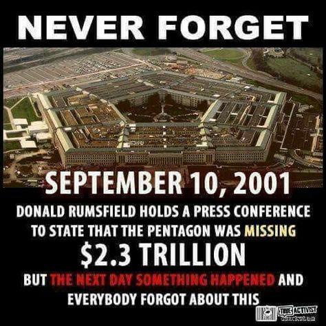 $2.3 Trillion