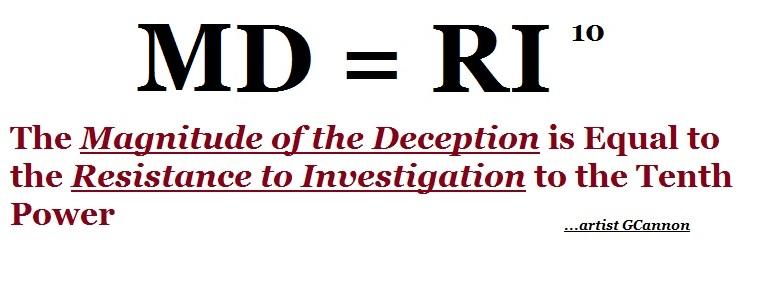 MD = RI