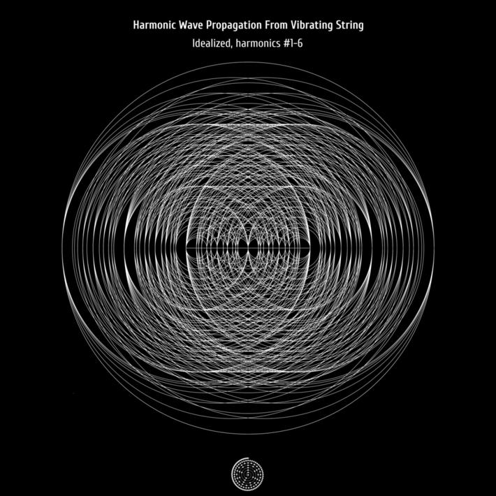 Harmonic Wave Propagation