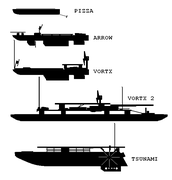 Solar boat size comp