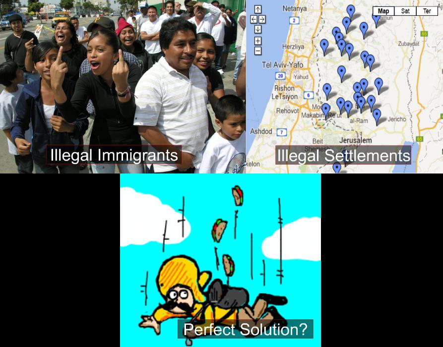 immigration 234534636