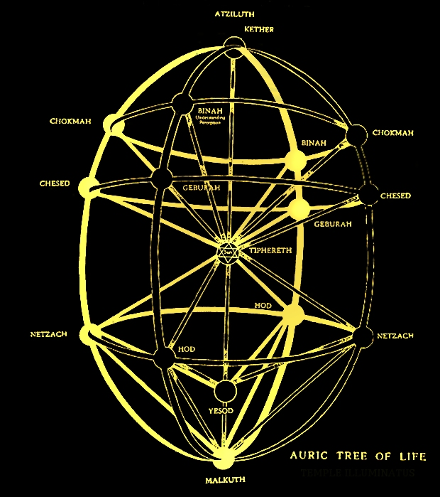 Auric Tree of Life