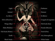 Baphomet Symbolism