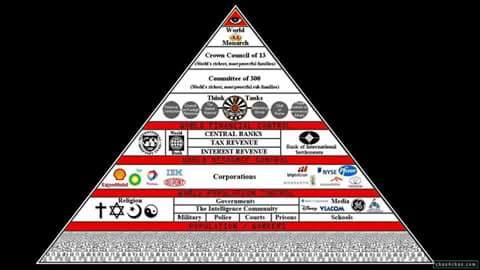 Illuminati Power Pyramid