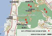 O Maior Incendio da Historia de Israel