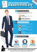 How to create the perfect Executive CV