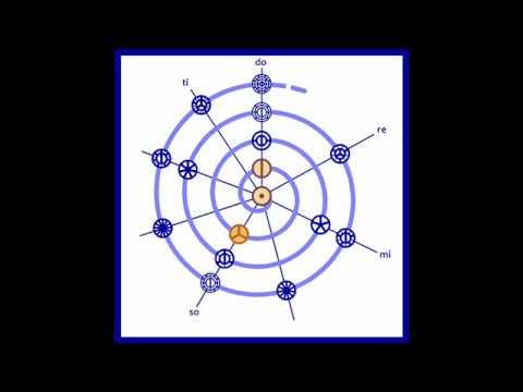 Harmonic Series Spiral