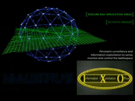 DARPA's iXo Control Grid