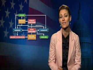 newstopia: US electoral system explained