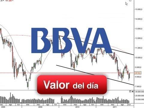 Análisis técnico de BBVA por Samuel Sierra en Estrategias TV (10-01-12)