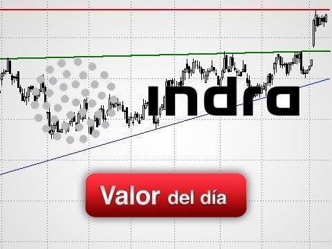 Trading de Indra por Juan Enrique Cadiñanos en Estrategias Tv (14.08.13)