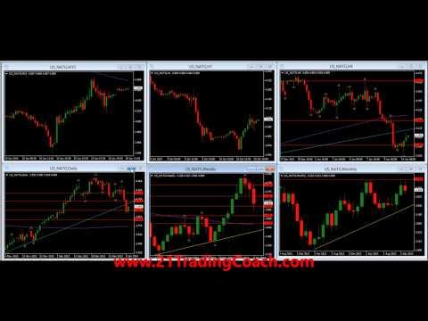 Video Analisis: El Oro cerca de resistencia? Informe Semanal de Commodities 13 al 17 de Enero