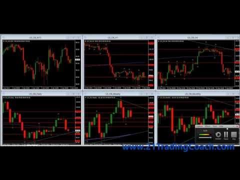 Video Analisis: Oro cerca de la Resistencia 1.300. Informe Diario de Commodities 03-04-14