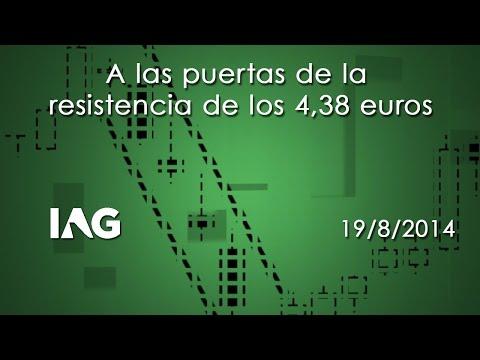 Vídeo análisis técnico IAG, cerca de la resistencia de los 4,38€ 19-08-14