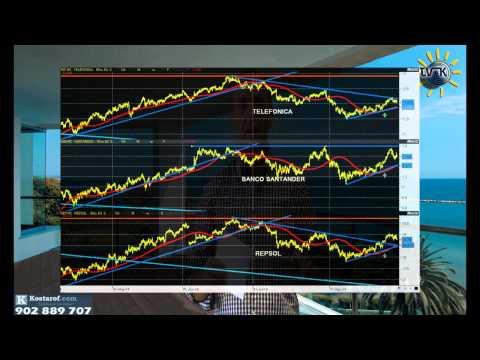 "Los mercados hoy ""A vista de Águila"" (Kostarof Tv) 29/08/2014"