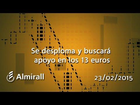 Vídeo análisis técnico Almirall: Se desploma y buscara el apoyo en los 13 euros 23-02-15