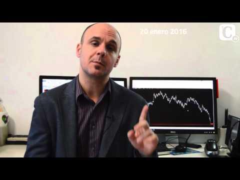 Video Analisis: El Popular ataca los mínimos de la gran crisis por Carlos Doblado