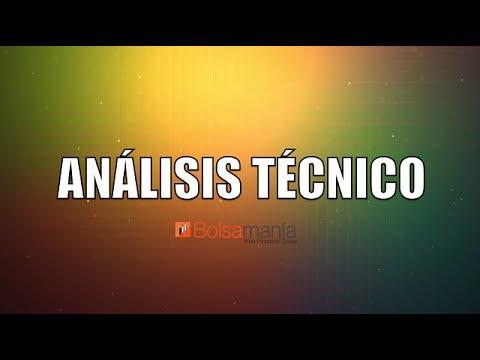 Video Analisis: Inditex se enfrenta de nuevo a la importante resistencia que le confiere la MM200