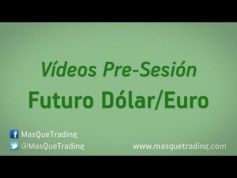 23-5-2016-Trading en español Análisis Pre-Sesión Futuro Dólar-Euro (6E)