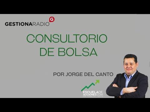 Audio Análisis con Jorge del Canto: IBEX35, Sacyr, Repsol, Almirall, Telefonica, Santander, Grifols, Prosegur, Endesa, Mediaset, Renta Corporacion, Alba, Zardoya, Prisa...