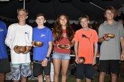 Open Bic U17 Gold Fleet Top 5 Winners