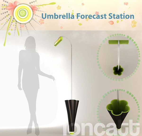 Umbrella Forecast