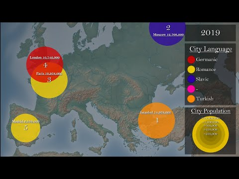 Top Five Largest Cities in Europe (1200-2019)