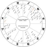 CURSO DE ASTROLOGIA PREDICTIVA