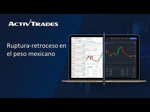 Video Análisis: Ruptura-retroceso en el peso mexicano