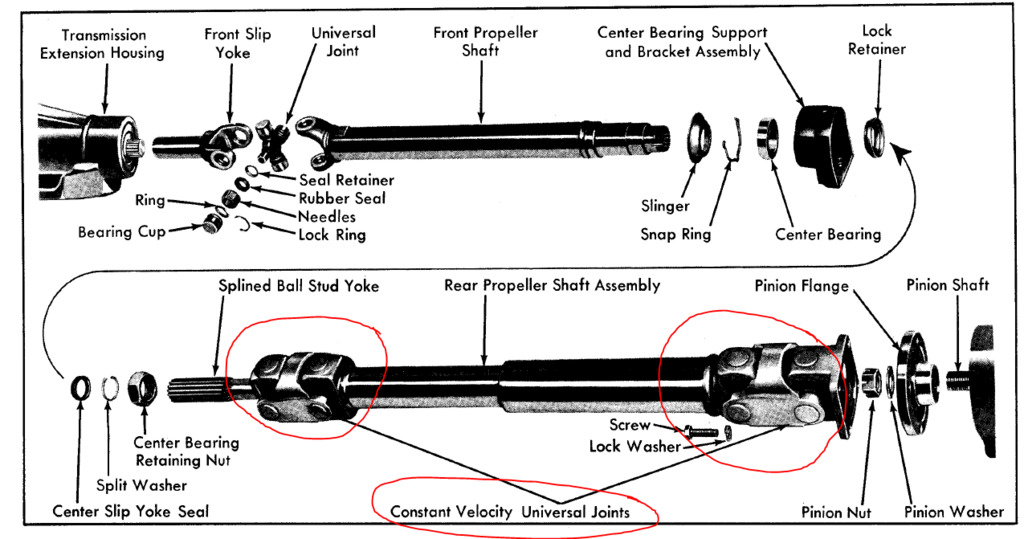 Albuquerque Drive Shaft >> Propeller Shaft Constant Velocity Universal Joints Repair