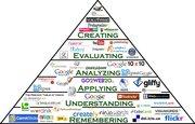 21st Century Digital Bloom's Taxonomy