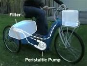 aquaduct_filtro_bicicleta
