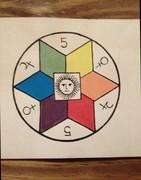 Simbolo de la Creatividad