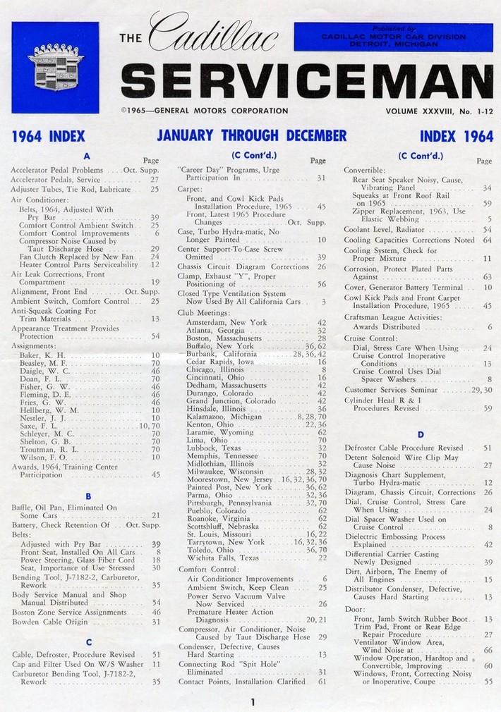 1964 Index-1