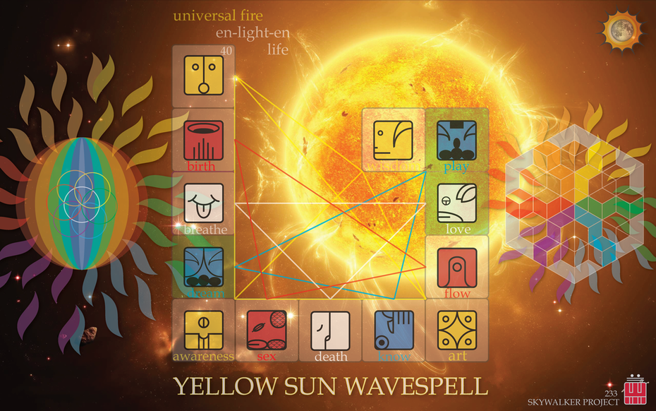 Yellow Sun Wavespell