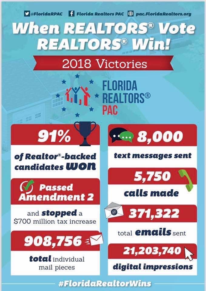 Florida RPAC
