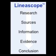 Lineascope.com Fans