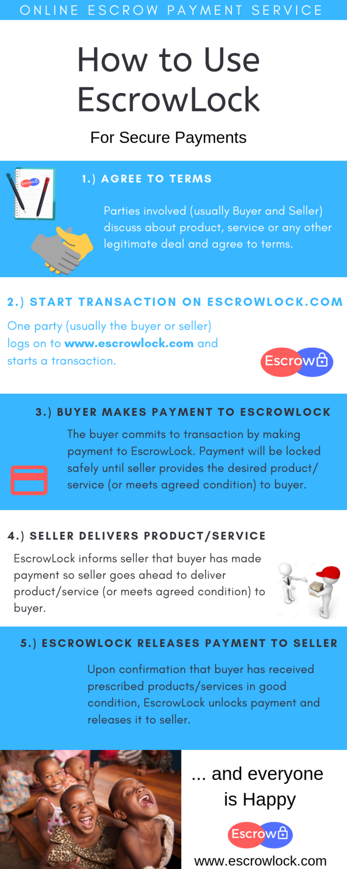 Escrow Services in Nigeria - How to Pay with EscrowLock