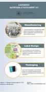 Cavendish Nutrition & Fulfillment LLC- Private Label Supplements