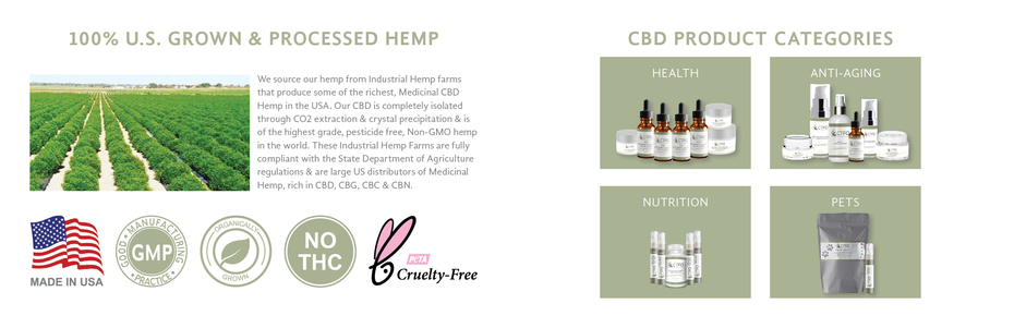 CTFO Associate Robert Frank Steele(Bobebuzz) Front Page Hemp Oil Product E-Commerce Store Pic