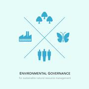 Environmental Governance COP
