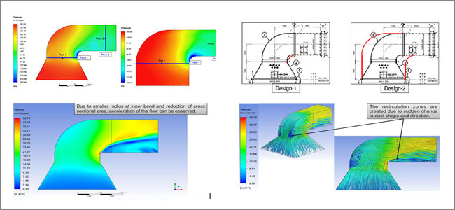 Designs of Industrial Pipes, Ducts and Manifolds