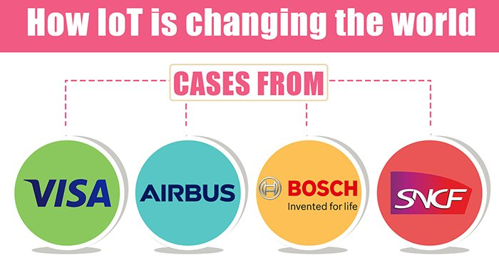 How IoT is Changing the World: Cases from Visa, Airbus, Bosch & SNCF