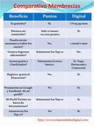 Comparativo Beneficios