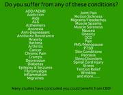 Do You suffer from any of these conditions Pic.