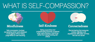 Mindful Self Compassion Training - 8 week course