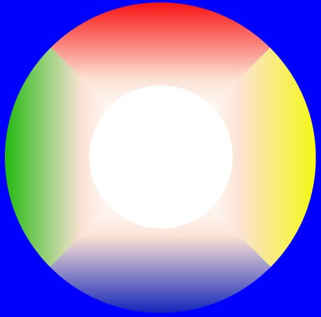 Wheel 3-buddhism