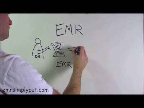 Informatics: What is EMR?