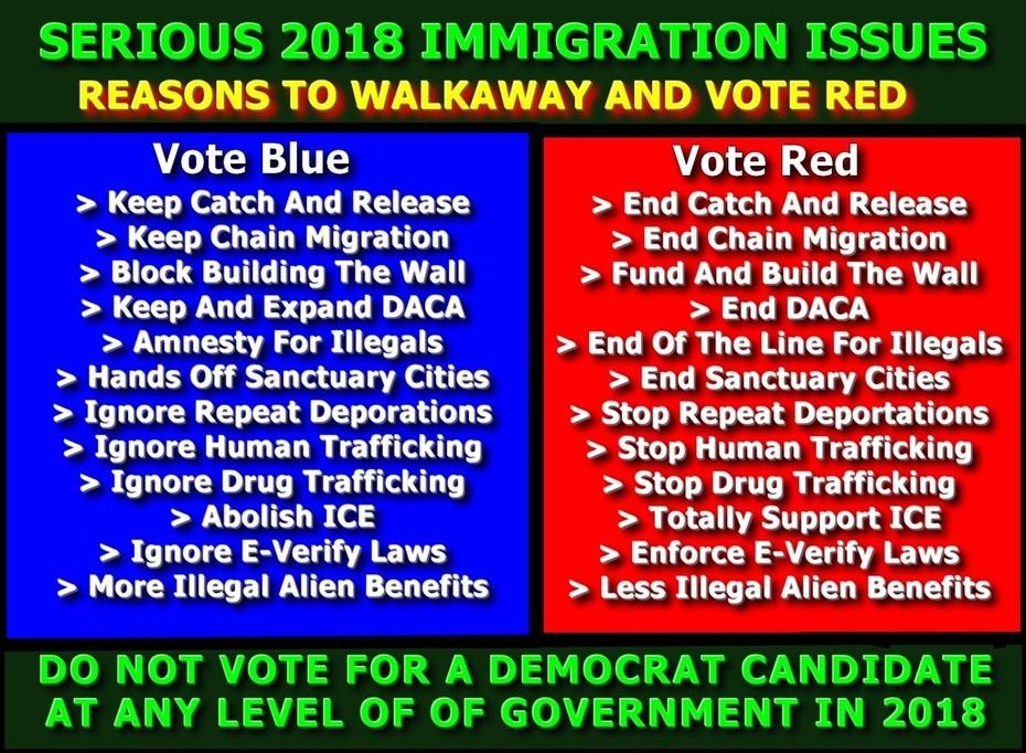 Blue Immigration Agenda vs Red Agenda
