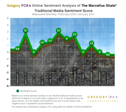 Marcellus Shale traditional media sentiment score